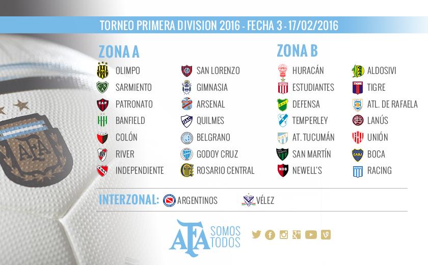 ... , Todas Las Fechas Del Futbol Argentino 2016 | Calendar Template 2016