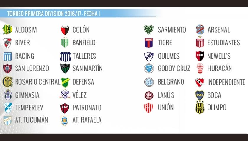 Calendario Futbol Primera Division.Liga Argentina 2016 2017 Football Forums