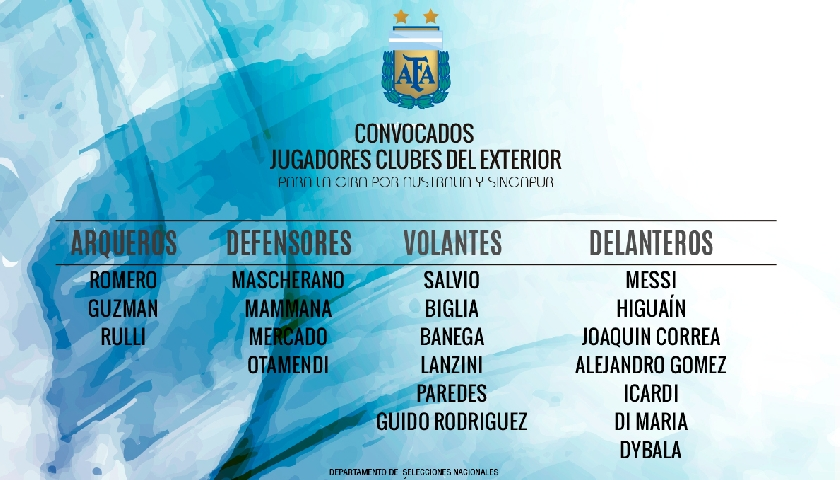 Seleccion juvenil de futbol chileno - 5 7